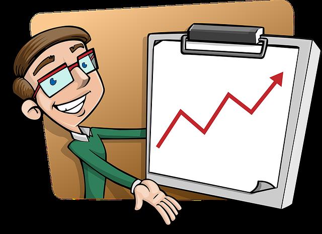 marketing business groei