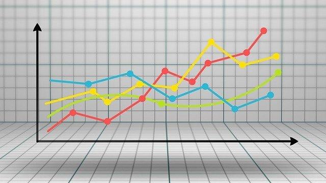 Wat is de prijs van een website? (richtprijzen + onderzoek)